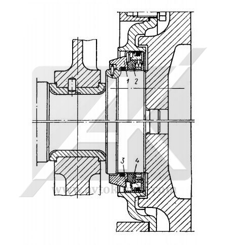 Figure 5. The hydrodynamic mechanical seal of the crankshaft