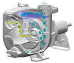 Conditions for using a centrifugal pump