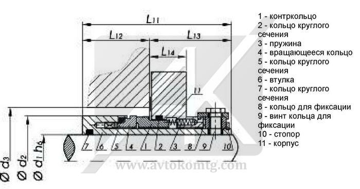 Уплотнения теплообменника КС 84 Артём Пластинчатый теплообменник Анвитэк AMX 150 Якутск